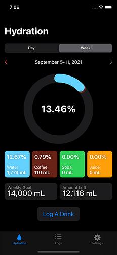 Simulator Screen Shot - iPhone 11 - 2021-09-10 at 19.06.11