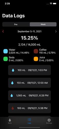 Simulator Screen Shot - iPhone 11 - 2021-09-11 at 14.29.19